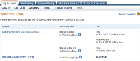 Paypal E Transfer Facility Is Available With Following Banks In India Hdfc Bank Hsbc Icici Axis Uti Of Canara