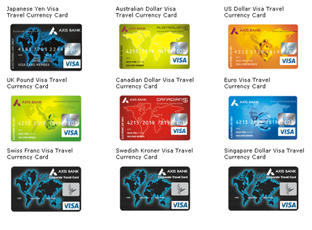 Axis forex card charges